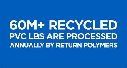 60M+ Recycled PVC lbs are processes annually by Return Polymers